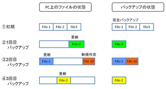 img-pcbackup-006