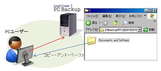 img-pcbackup-013