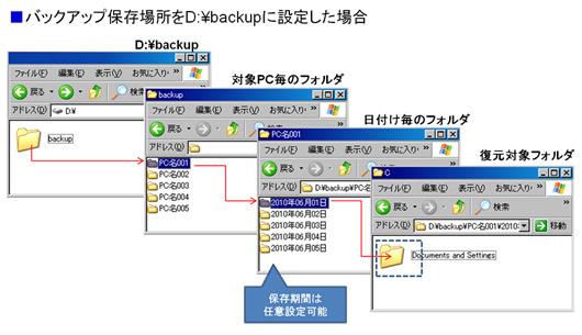 img-pcbackup-014